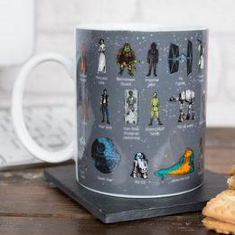 Star Wars Karakterek Bögre